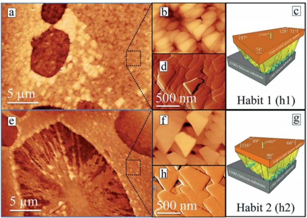 Chiral habit selection on nanostructured epitaxial quartz films